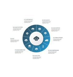 Cloud storage infographic 10 steps circle design vector