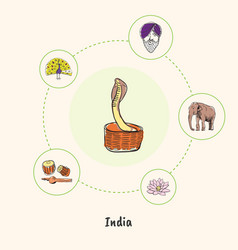 Famous india symbols doodle concept vector