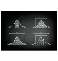 Set of Normal Distribution Diagram on Blackboard vector image