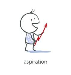 Aspirations vector
