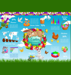 easter infographic infochart with graphs vector image