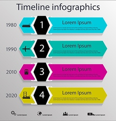 timeline infographics vector image