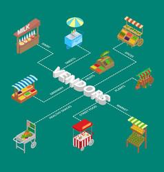 Vendor food street signs 3d infographics isometric vector