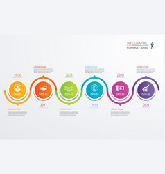 6 circle timeline infographic template business vector