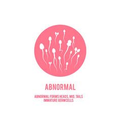 abnormal sperm male fertility concept icon vector image