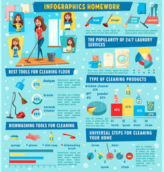 housework infographic house cleaning vector image