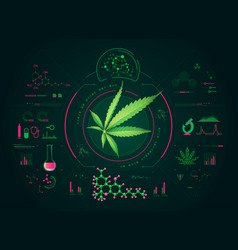 cannabis analysis vector image