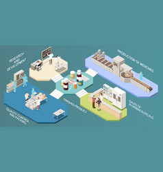 Pharmaceutical production infographics layout vector