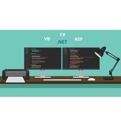 programmer workspace visual studio net technology vector image