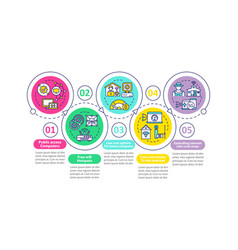 digital inclusion measures infographic template vector image
