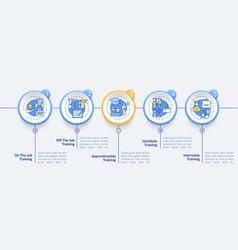 staff development methods infographic template vector image