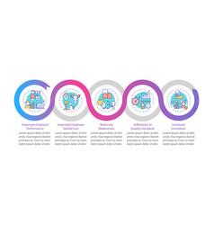 staff development infographic template vector image