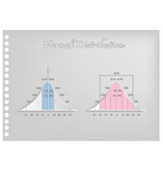paper art set of normal distribution diagrams vector image