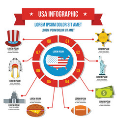 Usa travel infographic concept flat style vector