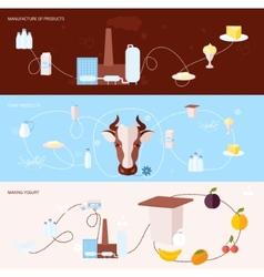 Milk flat banner vector