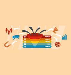 funnel of target banner flat style vector image vector image