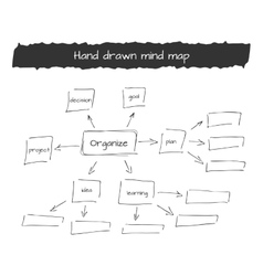 Hand drawn of mind map vector image