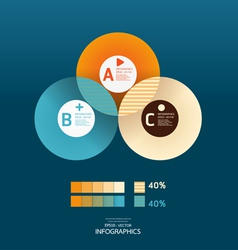 Modern Circle Design template vector image vector image