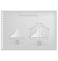 paper art of normal distribution chart diagrams vector image vector image
