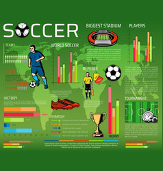 soccer or football sport competition infographic vector image