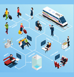 Train interior passengers isometric flowchart vector