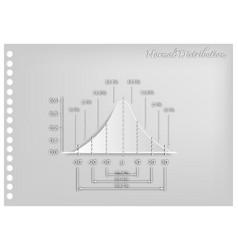 paper art of normal distribution curve diagram vector image vector image