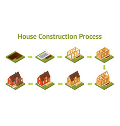 Stage construction house set card poster isometric vector