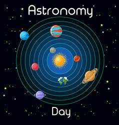 Astronomy day greeting card with sun and solar vector