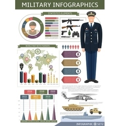 Army Infographics Template vector image vector image
