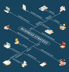 business strategy isometric flowchart vector image