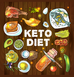 hand drawn ketodiet nutrition vector image