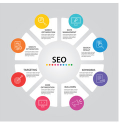 seo infographics design timeline concept include vector image