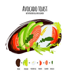 avocado toast with tomatoes vector image
