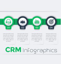 Crm infographics 1 2 3 4 steps timeline vector