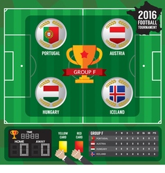 European Soccer Cup - Group F vector image vector image