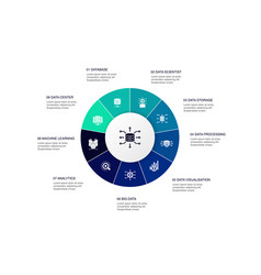 Data integration infographic 10 steps circle vector