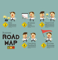 Business planning road map infographic vector image