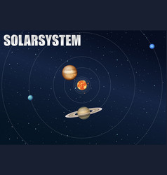 the solar system concept vector image