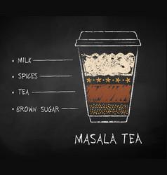 chalk drawn sketch masala tea recipe vector image