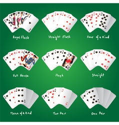 poker combinations vector image