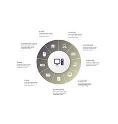 Computer infographic 10 steps circle design cpu vector