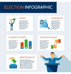 Election Infographic Set vector