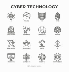 Cyber technology thin line icons set ai virtual vector
