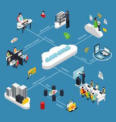 cloud office isometric flowchart vector image vector image