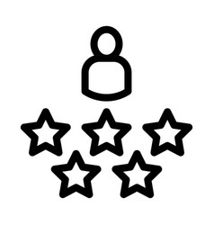 Ability assessment human talent icon vector