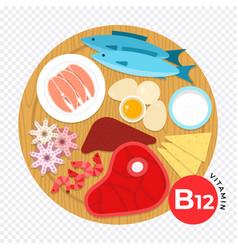 Nutritional components vitamin b12 flat vector