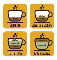 coffee Diagram vector image