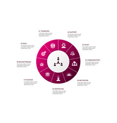 Collaboration infographic 10 steps circle design vector