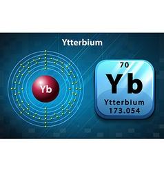 Flashcard of ytterbium atom vector