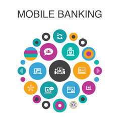 Mobile banking infographic circle concept smart vector